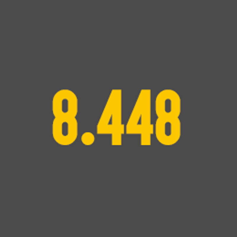 8448 possibilités