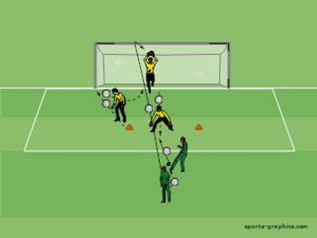 hoher Ball Fangen - Block (1vs.1)