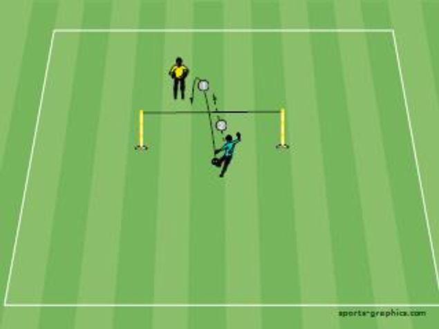 Ballgefuehl-Geschicklichkeit