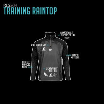 Raintop TechDetail