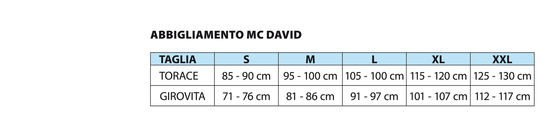 Taglie Mc David